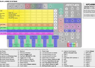 APC40MK2-V1.9