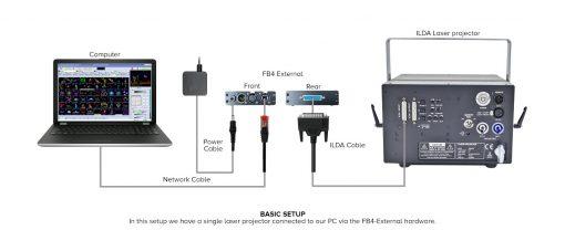 kvant-pangoln-fb4-pc-laser-ILDA-cable
